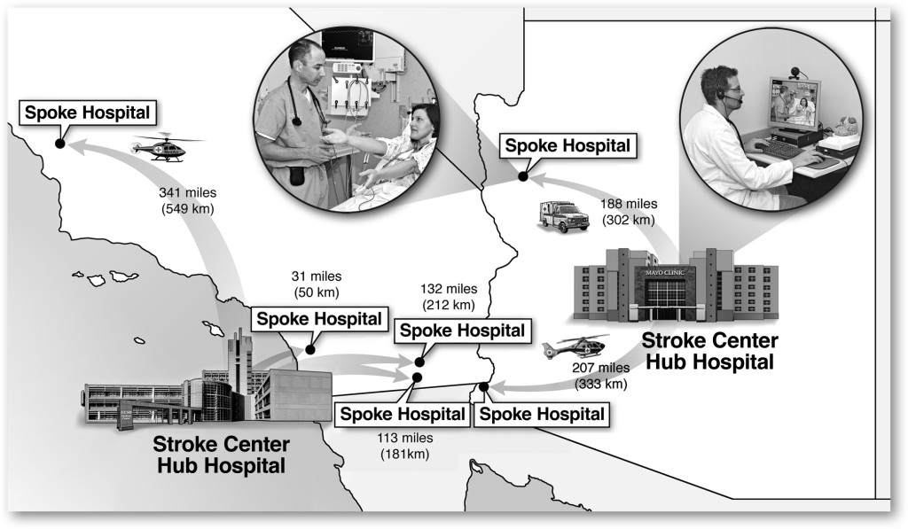 Stroke Center Map B:W